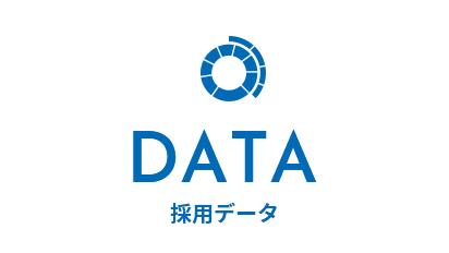 採用データ